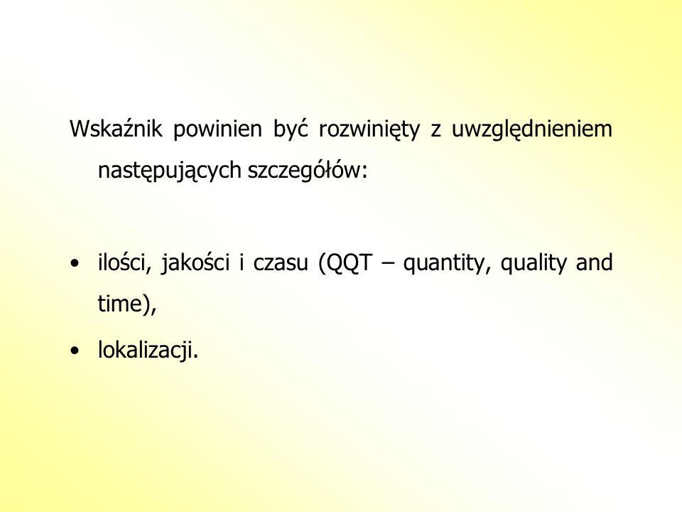 Wskaźnik powinien być rozwinięty z uwzględnieniem następujących szczegółów: ilości, jakości i czasu (QQT – quantity, quality and time), lokalizacji.
