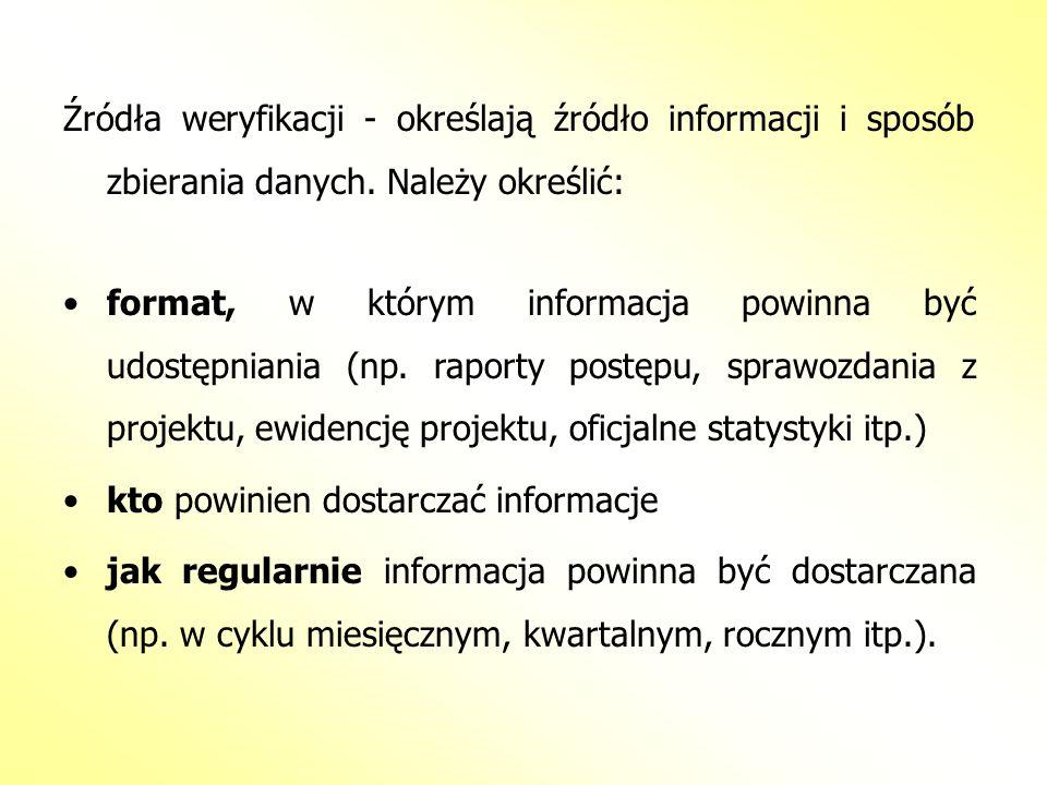 Źródła weryfikacji - określają źródło informacji i sposób zbierania danych. Należy określić: format, w którym informacja powinna być udostępniania (np
