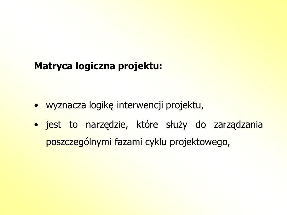 Matryca logiczna projektu: wyznacza logikę interwencji projektu, jest to narzędzie, które służy do zarządzania poszczególnymi fazami cyklu projektoweg
