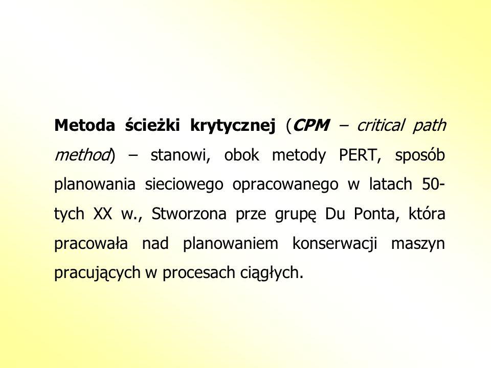 Metoda ścieżki krytycznej (CPM – critical path method) – stanowi, obok metody PERT, sposób planowania sieciowego opracowanego w latach 50- tych XX w.,