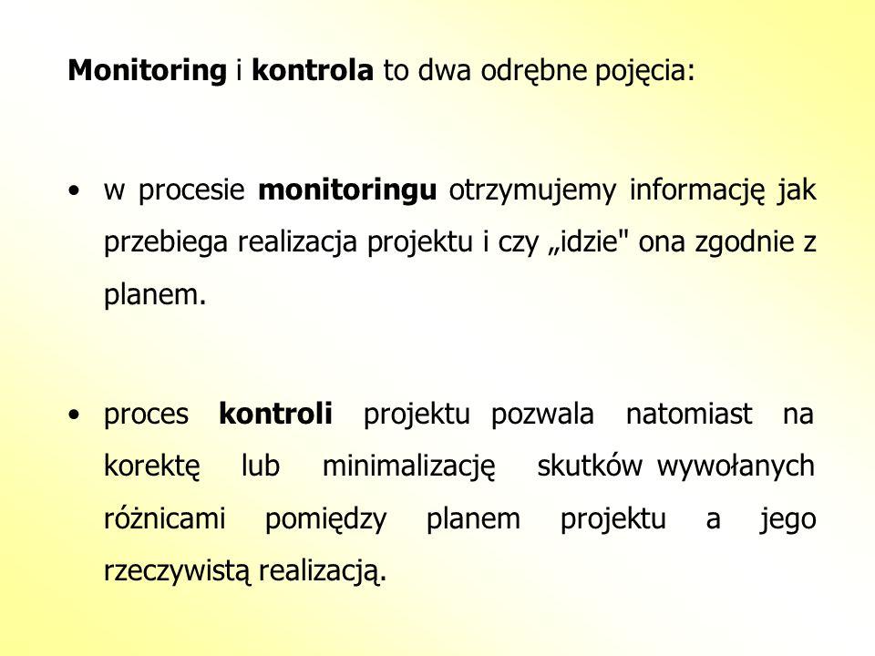 Monitoring i kontrola to dwa odrębne pojęcia: w procesie monitoringu otrzymujemy informację jak przebiega realizacja projektu i czy idzie