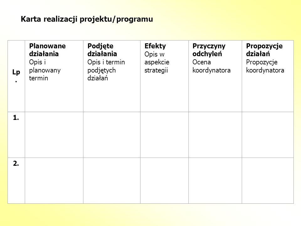 Karta realizacji projektu/programu Lp. Planowane działania Opis i planowany termin Podjęte działania Opis i termin podjętych działań Efekty Opis w asp