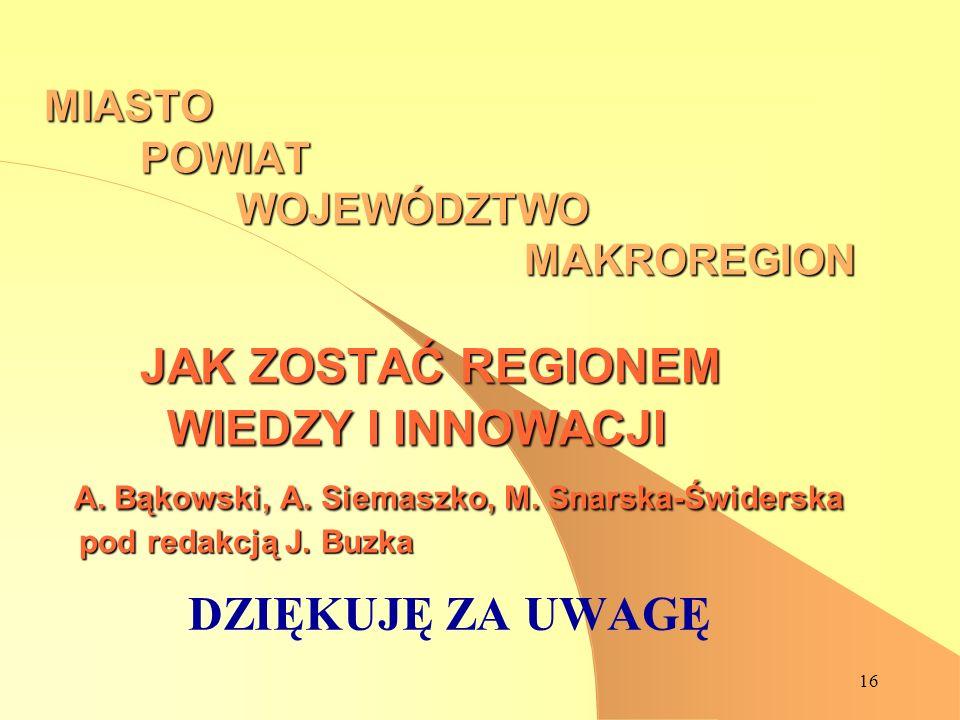 16 MIASTO POWIAT WOJEWÓDZTWO MAKROREGION JAK ZOSTAĆ REGIONEM WIEDZY I INNOWACJI A. Bąkowski, A. Siemaszko, M. Snarska-Świderska pod redakcją J. Buzka