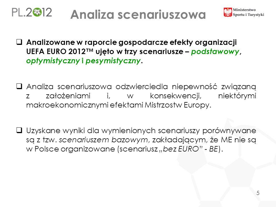5 Analizowane w raporcie gospodarcze efekty organizacji UEFA EURO 2012 ujęto w trzy scenariusze – podstawowy, optymistyczny i pesymistyczny. Analiza s