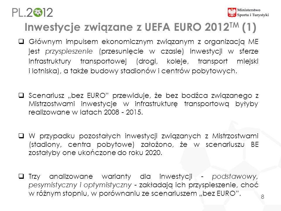 9 Inwestycje związane z UEFA EURO 2012 TM (2) *- kwoty inwestycji podano w miliardach zł.