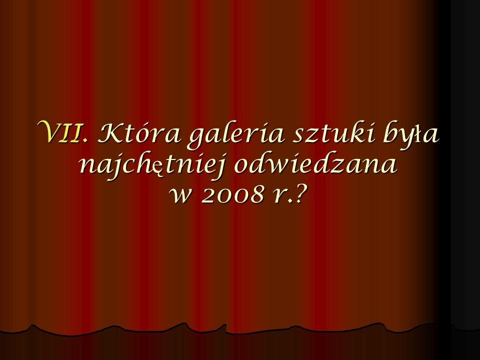 VII. Która galeria sztuki by ł a najch ę tniej odwiedzana w 2008 r.?