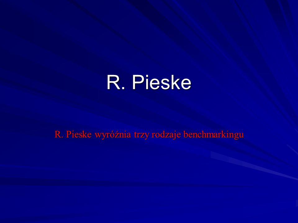 R. Pieske R. Pieske wyróżnia trzy rodzaje benchmarkingu