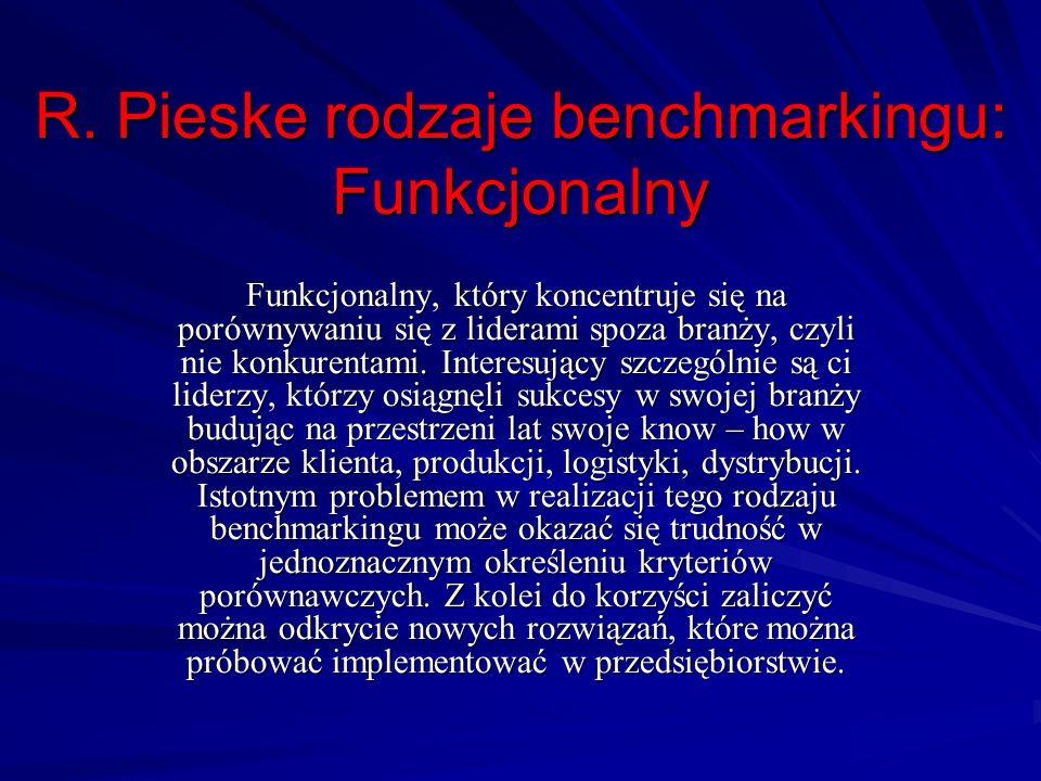 R. Pieske rodzaje benchmarkingu: Funkcjonalny Funkcjonalny, który koncentruje się na porównywaniu się z liderami spoza branży, czyli nie konkurentami.