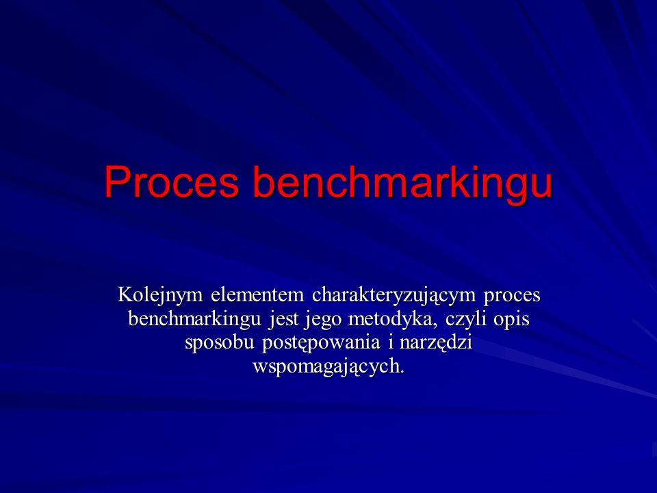 Proces benchmarkingu Kolejnym elementem charakteryzującym proces benchmarkingu jest jego metodyka, czyli opis sposobu postępowania i narzędzi wspomaga