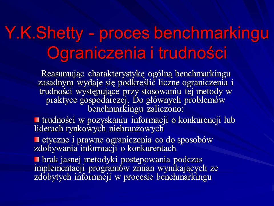 Y.K.Shetty - proces benchmarkingu Ograniczenia i trudności Reasumując charakterystykę ogólną benchmarkingu zasadnym wydaje się podkreślić liczne ogran