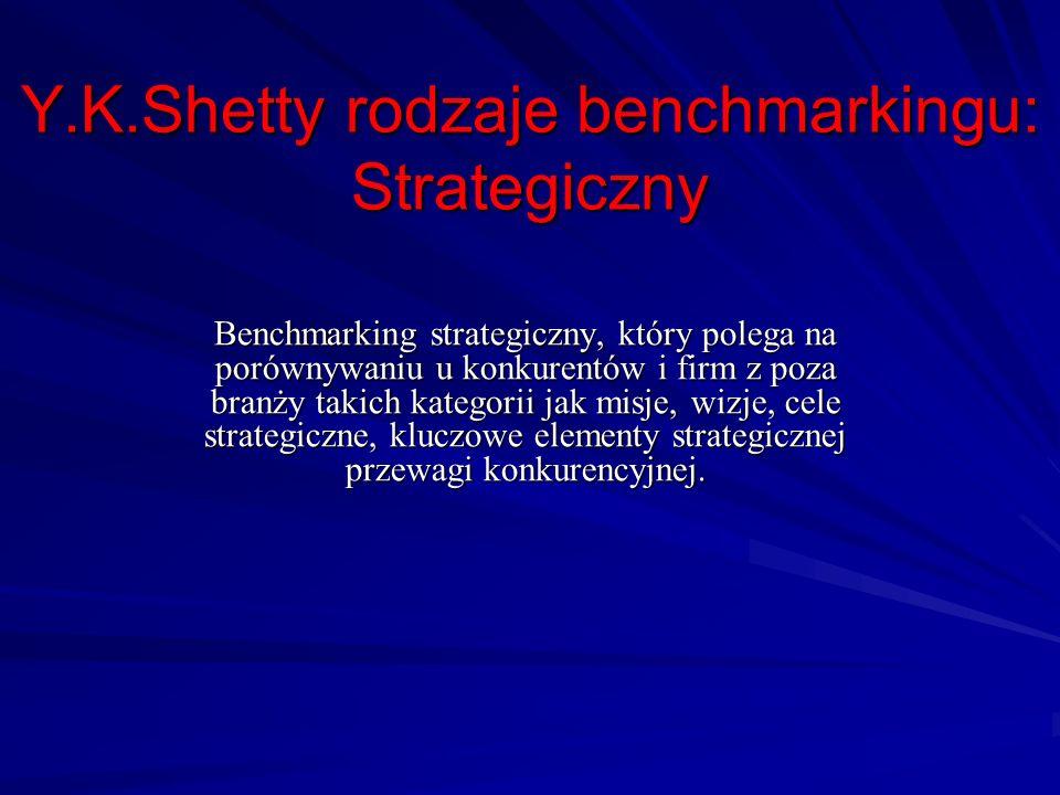 Y.K.Shetty rodzaje benchmarkingu: Strategiczny Benchmarking strategiczny, który polega na porównywaniu u konkurentów i firm z poza branży takich kateg