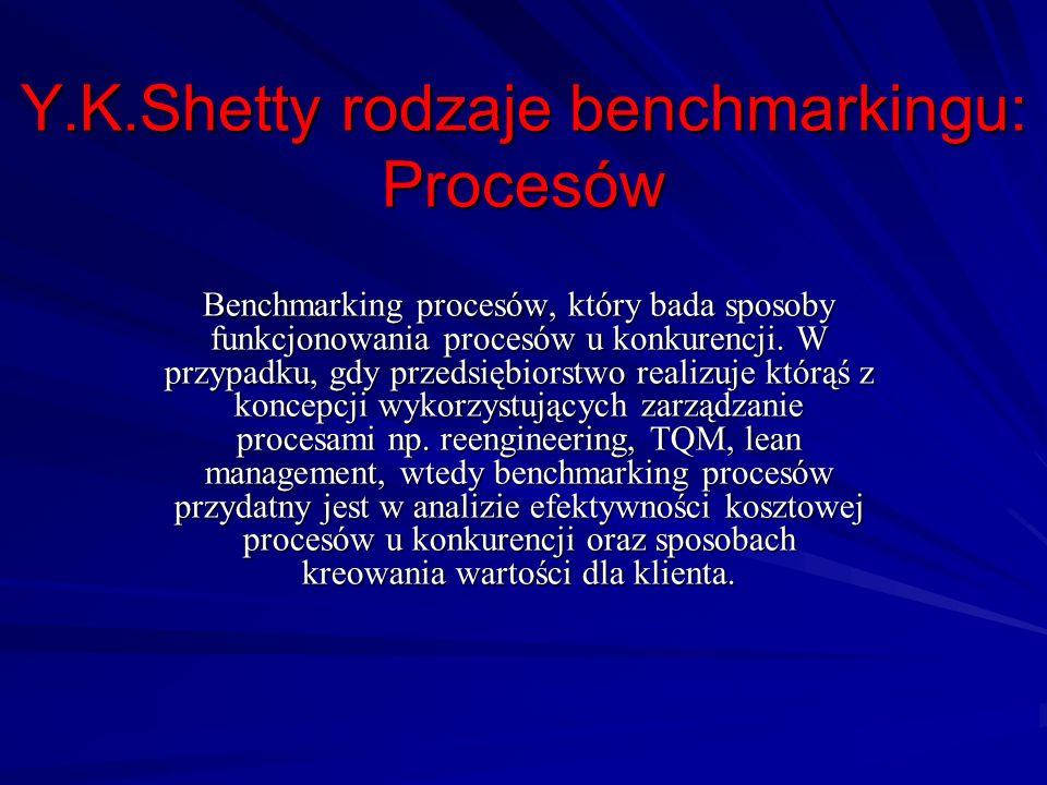 Y.K.Shetty rodzaje benchmarkingu: Procesów Benchmarking procesów, który bada sposoby funkcjonowania procesów u konkurencji. W przypadku, gdy przedsięb