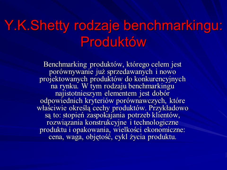 Y.K.Shetty rodzaje benchmarkingu: Produktów Benchmarking produktów, którego celem jest porównywanie już sprzedawanych i nowo projektowanych produktów