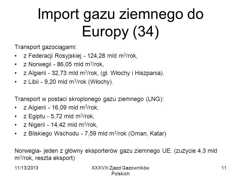 11/13/2013XXXVIII Zjazd Gazowników Polskich 11 Import gazu ziemnego do Europy (34) Transport gazociągami: z Federacji Rosyjskiej - 124,28 mld m 3 /rok