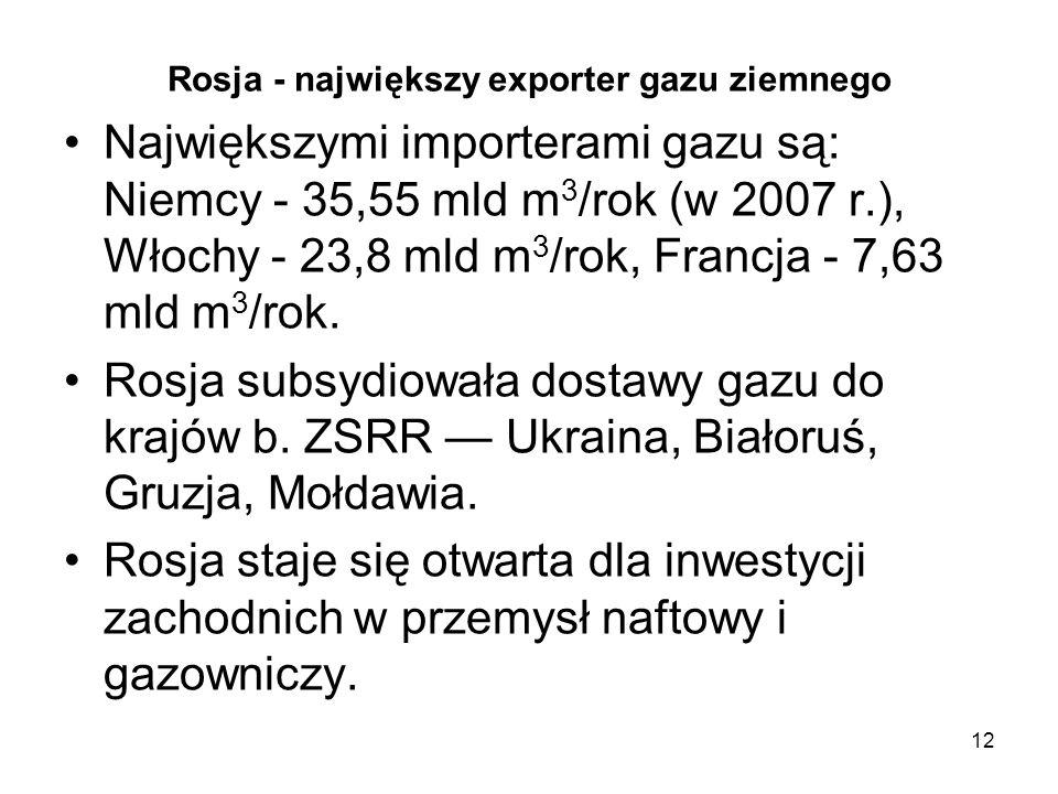 12 Rosja - największy exporter gazu ziemnego Największymi importerami gazu są: Niemcy - 35,55 mld m 3 /rok (w 2007 r.), Włochy - 23,8 mld m 3 /rok, Fr