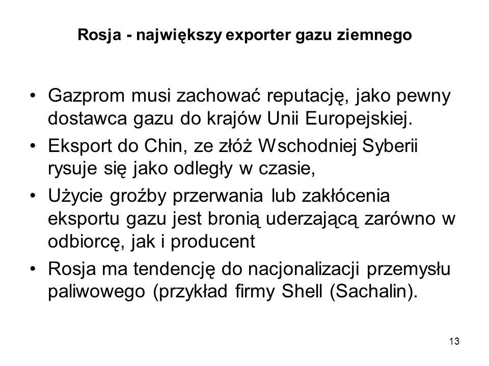 13 Rosja - największy exporter gazu ziemnego Gazprom musi zachować reputację, jako pewny dostawca gazu do krajów Unii Europejskiej. Eksport do Chin, z