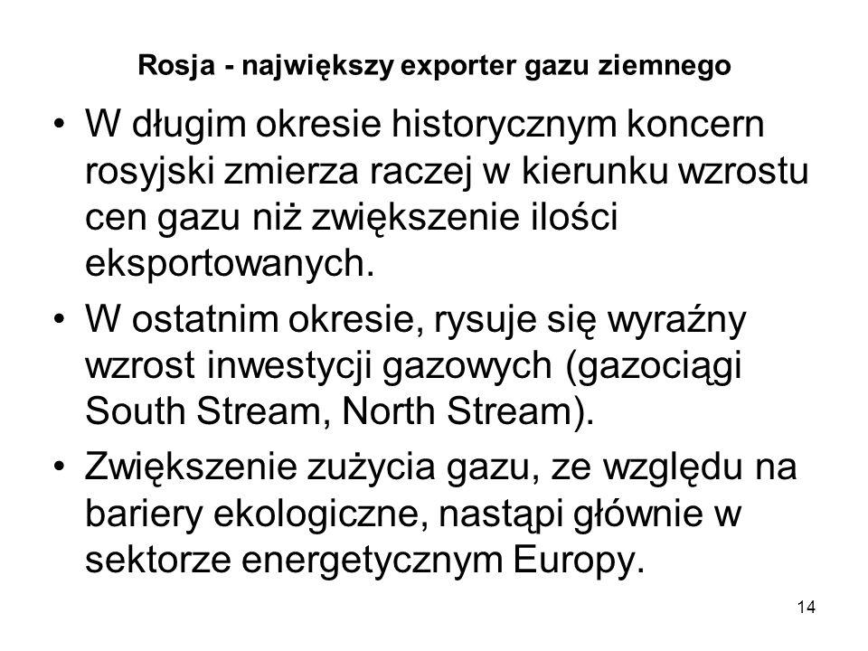 14 Rosja - największy exporter gazu ziemnego W długim okresie historycznym koncern rosyjski zmierza raczej w kierunku wzrostu cen gazu niż zwiększenie