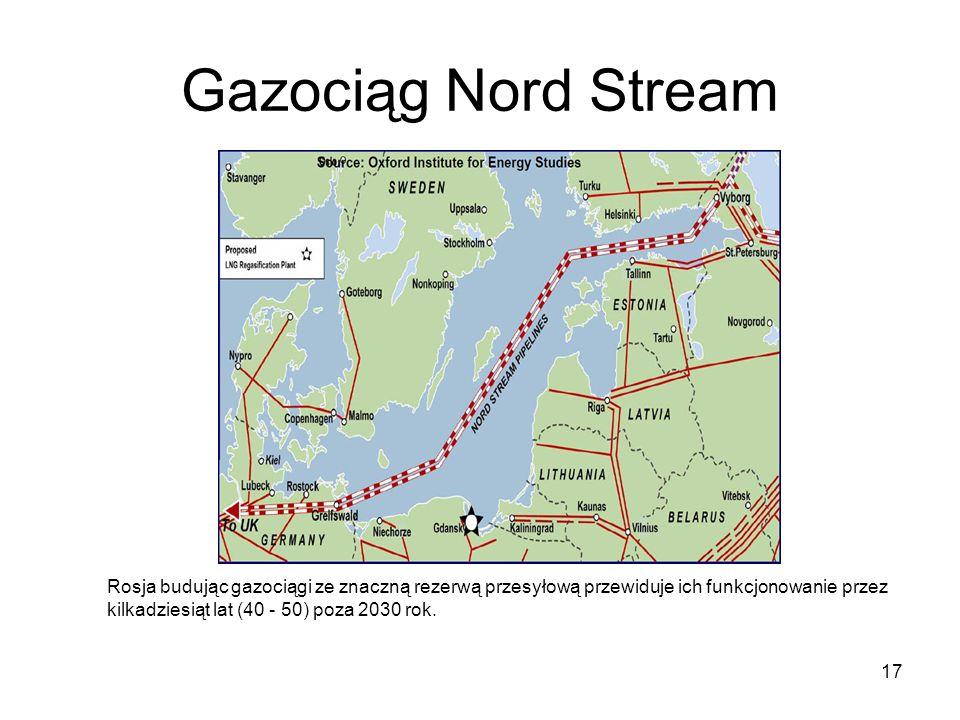 17 Gazociąg Nord Stream Rosja budując gazociągi ze znaczną rezerwą przesyłową przewiduje ich funkcjonowanie przez kilkadziesiąt lat (40 - 50) poza 203