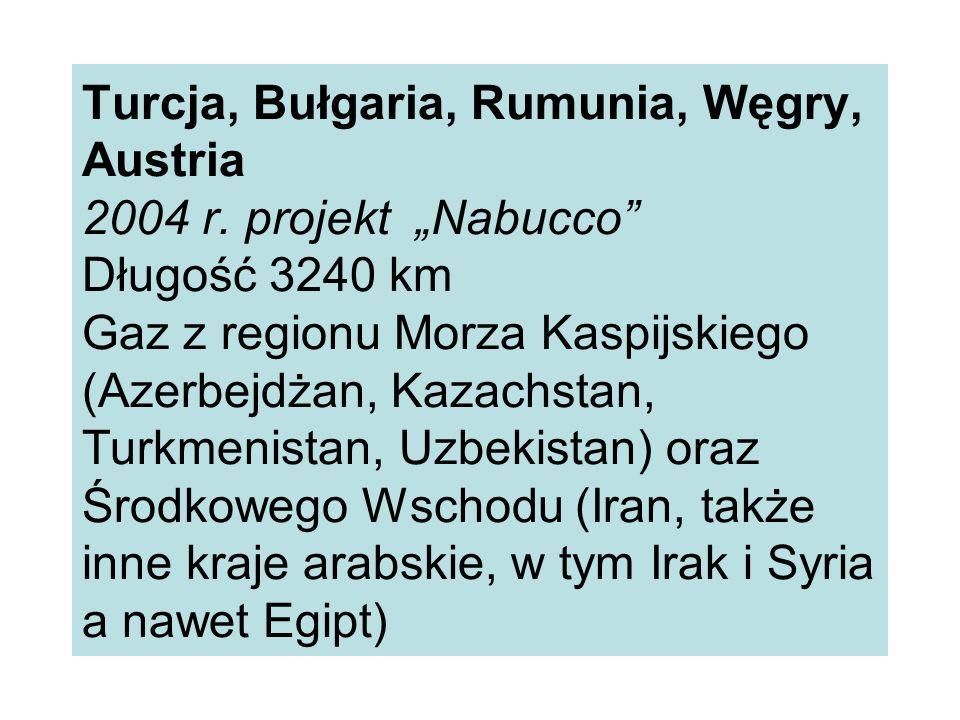 Turcja, Bułgaria, Rumunia, Węgry, Austria 2004 r. projekt Nabucco Długość 3240 km Gaz z regionu Morza Kaspijskiego (Azerbejdżan, Kazachstan, Turkmenis