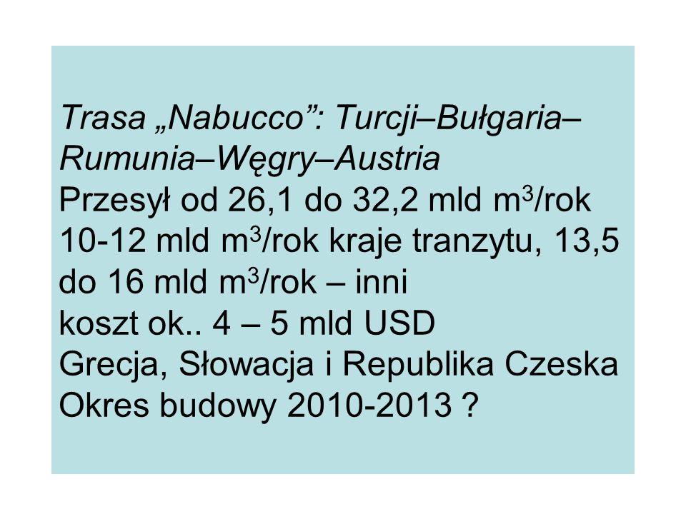 Trasa Nabucco: Turcji–Bułgaria– Rumunia–Węgry–Austria Przesył od 26,1 do 32,2 mld m 3 /rok 10-12 mld m 3 /rok kraje tranzytu, 13,5 do 16 mld m 3 /rok