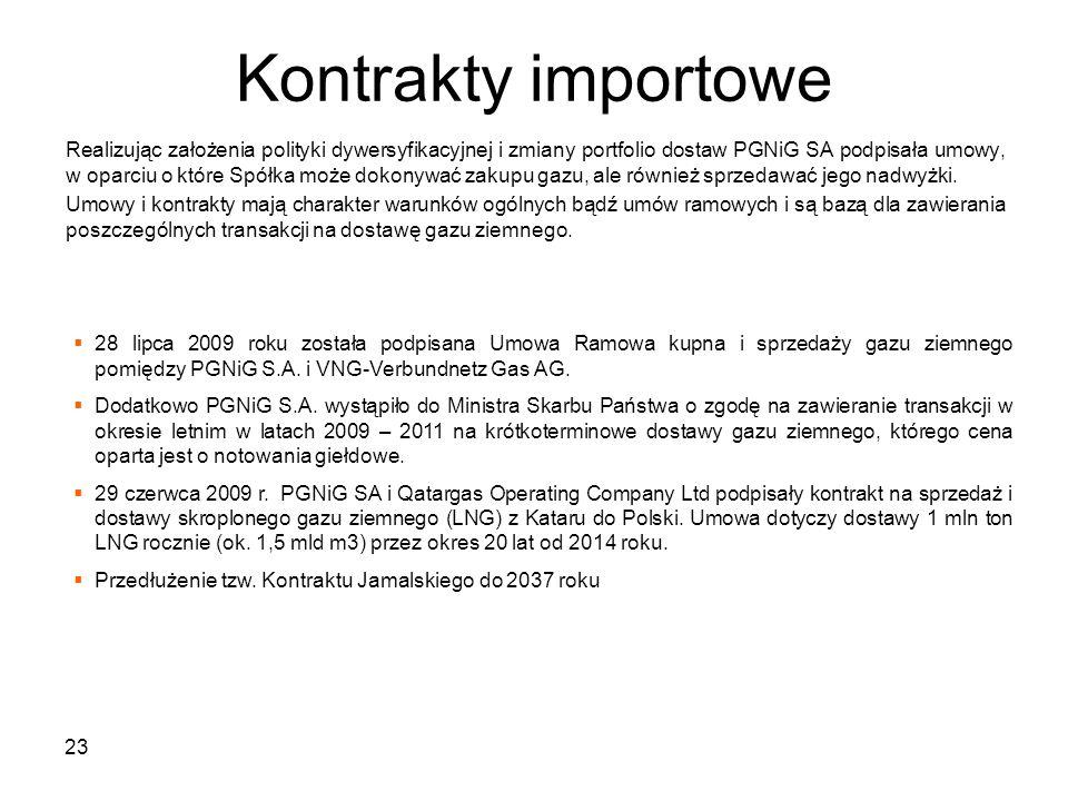 23 Kontrakty importowe Realizując założenia polityki dywersyfikacyjnej i zmiany portfolio dostaw PGNiG SA podpisała umowy, w oparciu o które Spółka mo