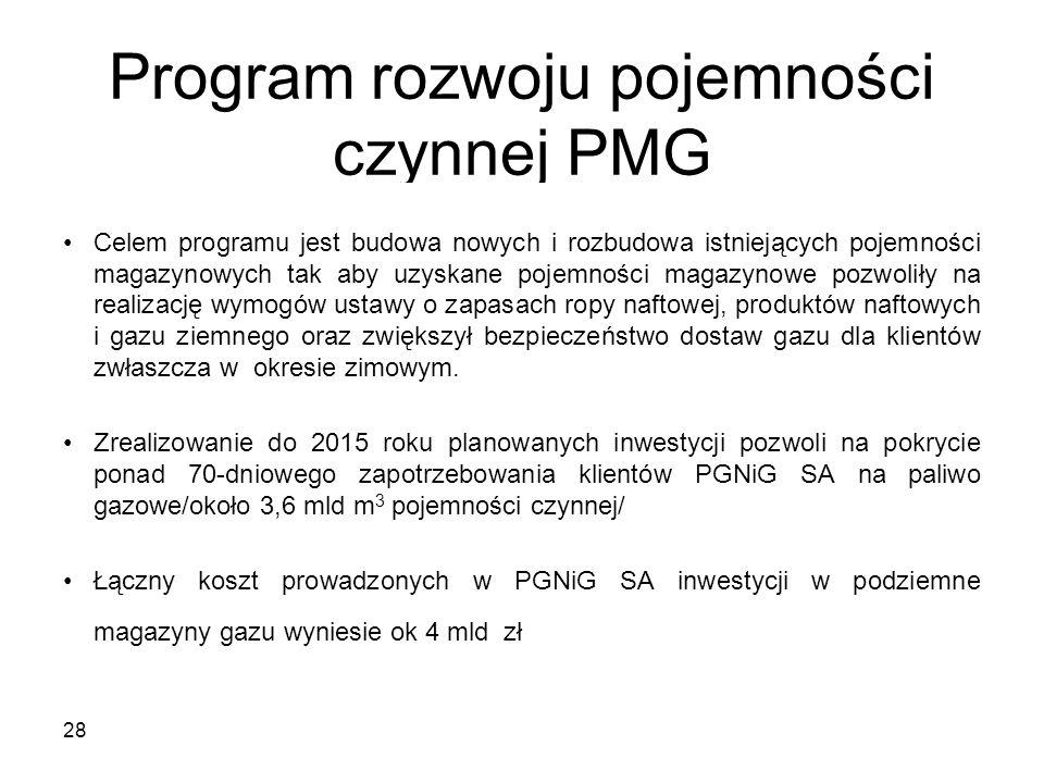 28 Program rozwoju pojemności czynnej PMG Celem programu jest budowa nowych i rozbudowa istniejących pojemności magazynowych tak aby uzyskane pojemnoś