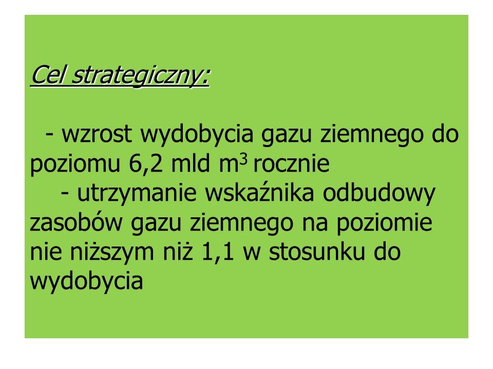 Cel strategiczny: Cel strategiczny: - wzrost wydobycia gazu ziemnego do poziomu 6,2 mld m 3 rocznie - utrzymanie wskaźnika odbudowy zasobów gazu ziemn