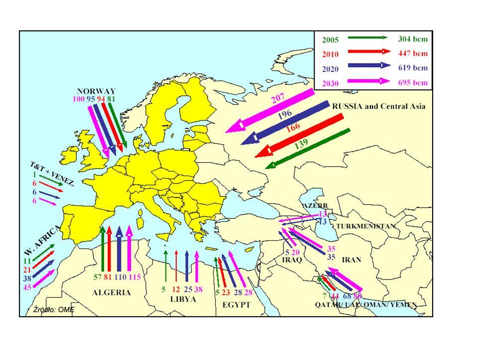 Import gazu ziemnego do Europy (34): Transport gazociągami: z Federacji Rosyjskiej - 124,28 mld m 3 /rok, z Norwegii - 86,05 mld m 3 /rok, z Algierii - 32,73 mld m 3 /rok, (gł.