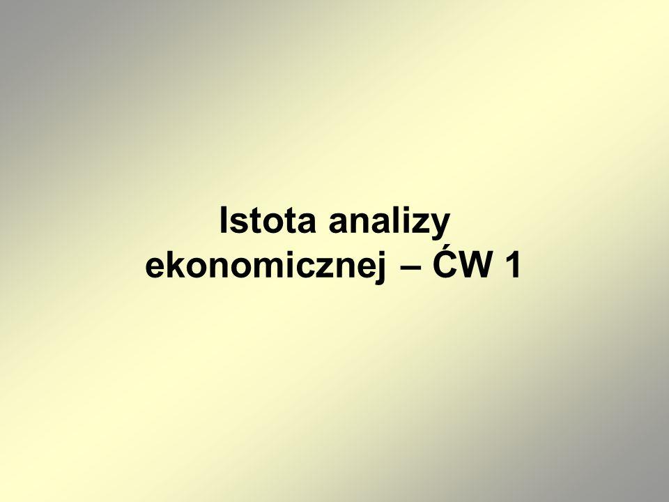 Analiza – to metoda, która polega na dzieleniu danej całości na części, a następnie na rozpatrywaniu każdej z nich osobno