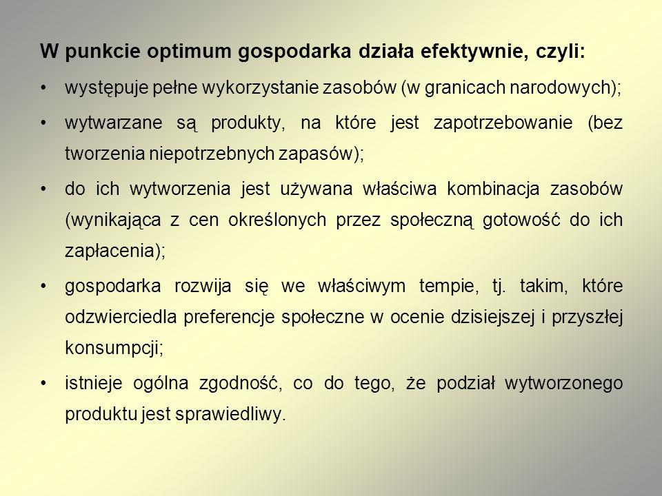 W punkcie optimum gospodarka działa efektywnie, czyli: występuje pełne wykorzystanie zasobów (w granicach narodowych); wytwarzane są produkty, na któr