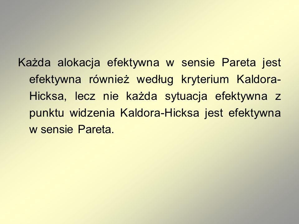 Każda alokacja efektywna w sensie Pareta jest efektywna również według kryterium Kaldora- Hicksa, lecz nie każda sytuacja efektywna z punktu widzenia