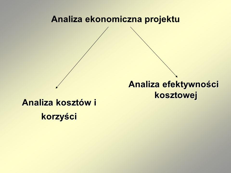 Analiza ekonomiczna projektu Analiza kosztów i korzyści Analiza efektywności kosztowej