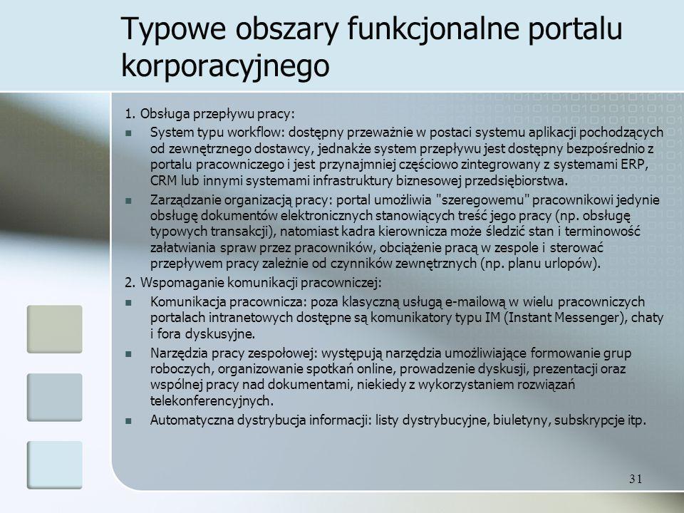 31 Typowe obszary funkcjonalne portalu korporacyjnego 1.