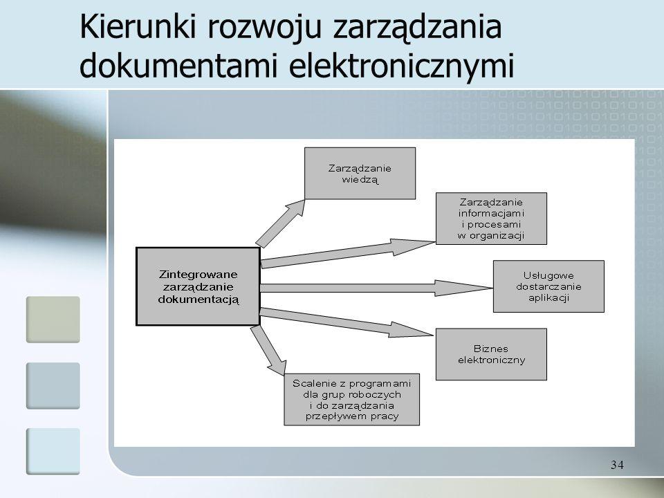 34 Kierunki rozwoju zarządzania dokumentami elektronicznymi