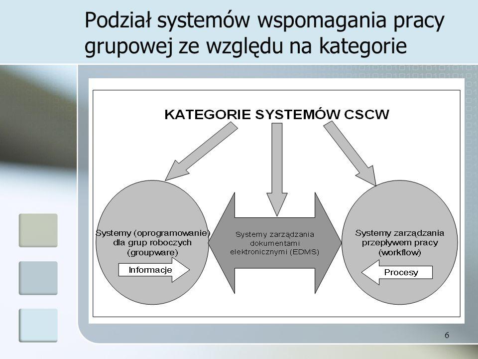6 Podział systemów wspomagania pracy grupowej ze względu na kategorie