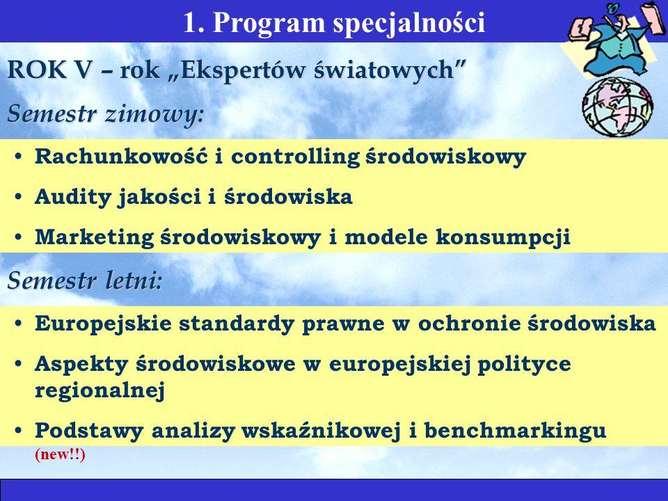 1. Program specjalności Rachunkowość i controlling środowiskowy Audity jakości i środowiska Marketing środowiskowy i modele konsumpcji ROK V – rok Eks
