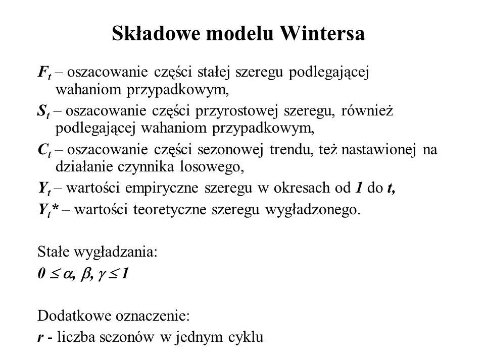 Składowe modelu Wintersa F t – oszacowanie części stałej szeregu podlegającej wahaniom przypadkowym, S t – oszacowanie części przyrostowej szeregu, ró