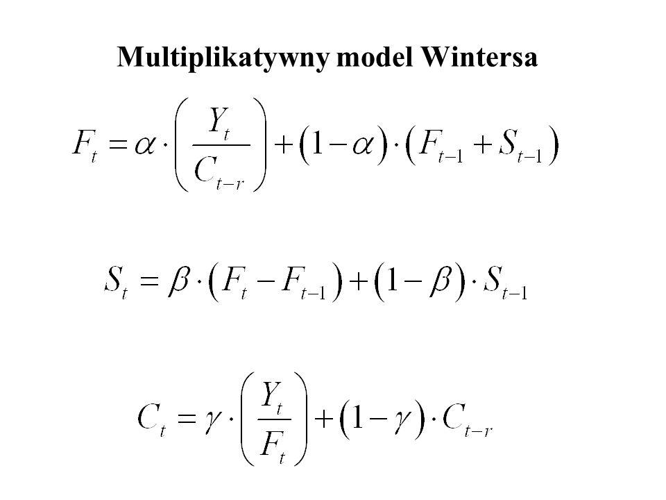 Multiplikatywny model Wintersa
