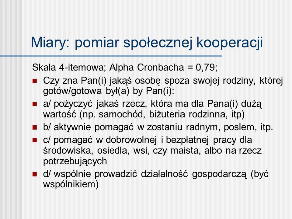 Miary: pomiar społecznej kooperacji Skala 4-itemowa; Alpha Cronbacha = 0,79; Czy zna Pan(i) jakąś osobę spoza swojej rodziny, której gotów/gotowa był(