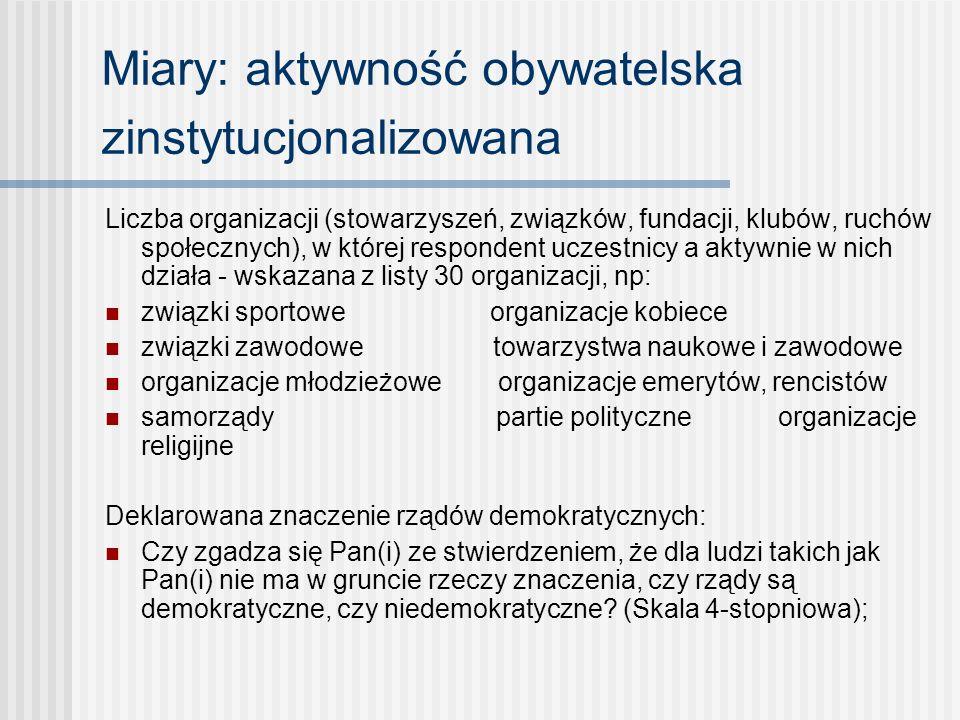 Miary: aktywność obywatelska zinstytucjonalizowana Liczba organizacji (stowarzyszeń, związków, fundacji, klubów, ruchów społecznych), w której respond