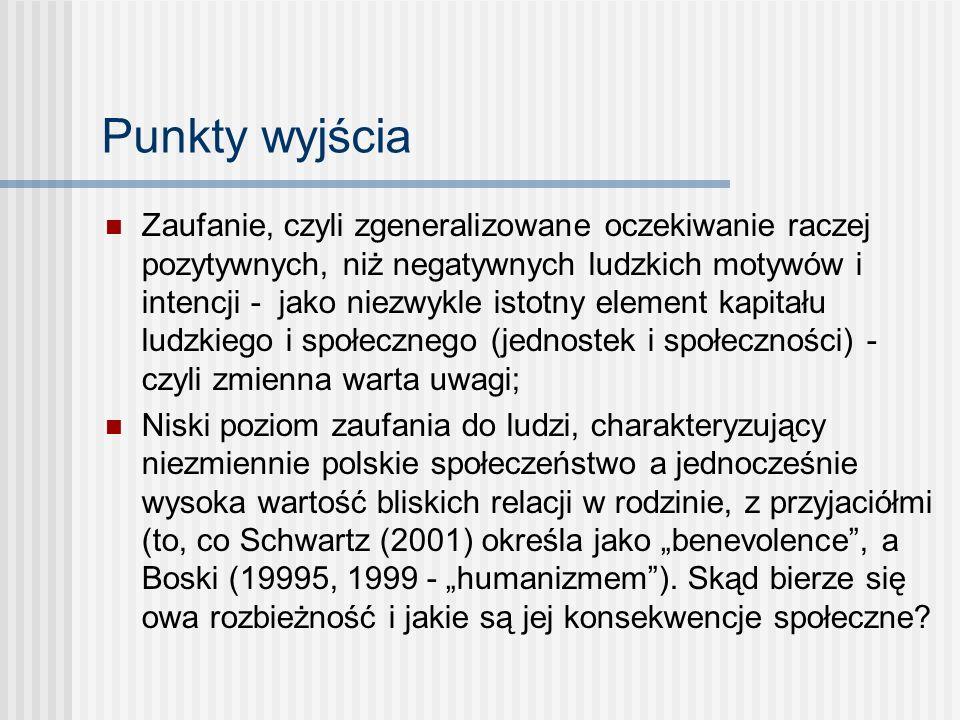 Podsumowanie Zaufanie do ludzi w ogóle jest w Polsce niskie, zaufanie do bliskich - wysokie; Zaufanie do ludzi w ogóle z zaufanie do bliskich wydają się być względnie niezależnymi postawami Zaufanie do ludzi jest zakorzenione w ogólnych społecznych przekonaniach na temat świata i relacji społecznych; zaufanie do bliskich jest nie związane z tymi przekonaniami; Zaufanie do bliskich jest silniej niż zgeneralizowane zaufanie powiązane z interpersonalnymi doświadczeniami osobistymi (bilansem pozytywnych i negatywnych doświadczeń i z poczuciem wsparcia); Tylko zaufanie do bliskich wiaże się z badanymi przez nas elementami kapitału społecznego: z deklarowana społeczną kooperatywnością, lokalną aktywnością prospołeczną oraz z instytucjonalizowaną aktywnością obywatelską; Tylko zaufanie do ludzi w ogóle wiążę się pozytywnie z uznaniem wagi demokratycznych rządów;