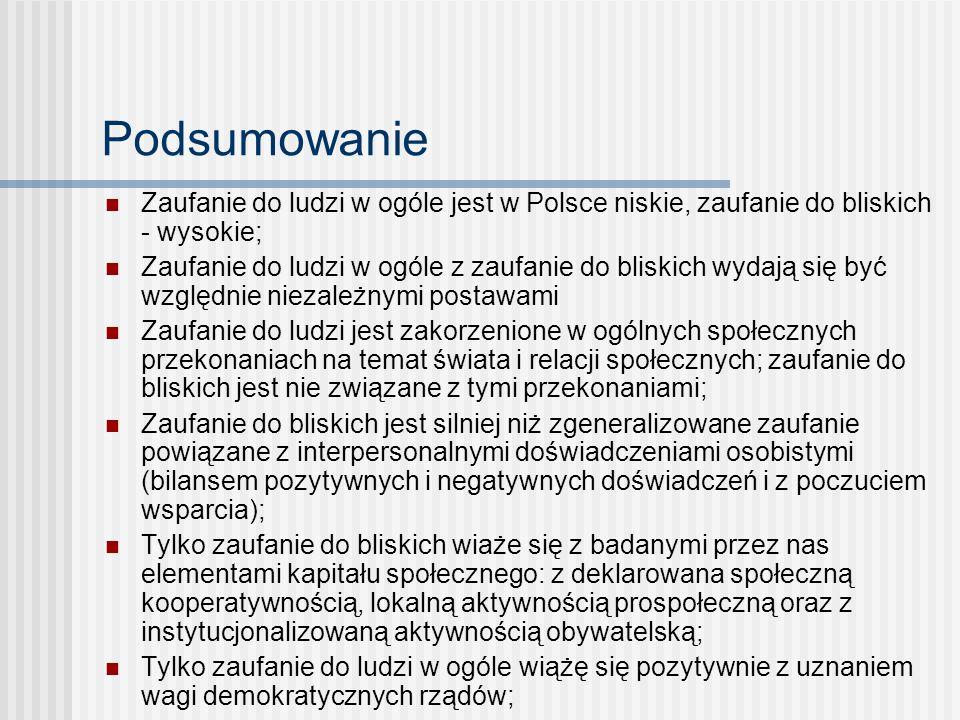 Podsumowanie Zaufanie do ludzi w ogóle jest w Polsce niskie, zaufanie do bliskich - wysokie; Zaufanie do ludzi w ogóle z zaufanie do bliskich wydają s