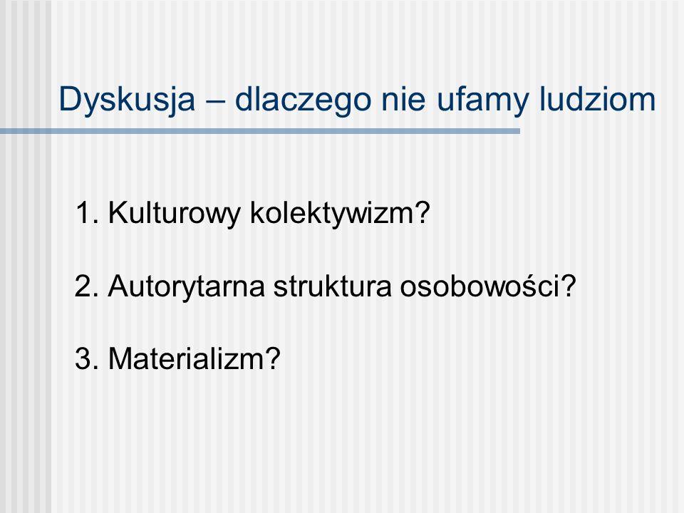 Dyskusja – dlaczego nie ufamy ludziom 1. Kulturowy kolektywizm? 2. Autorytarna struktura osobowości? 3. Materializm?