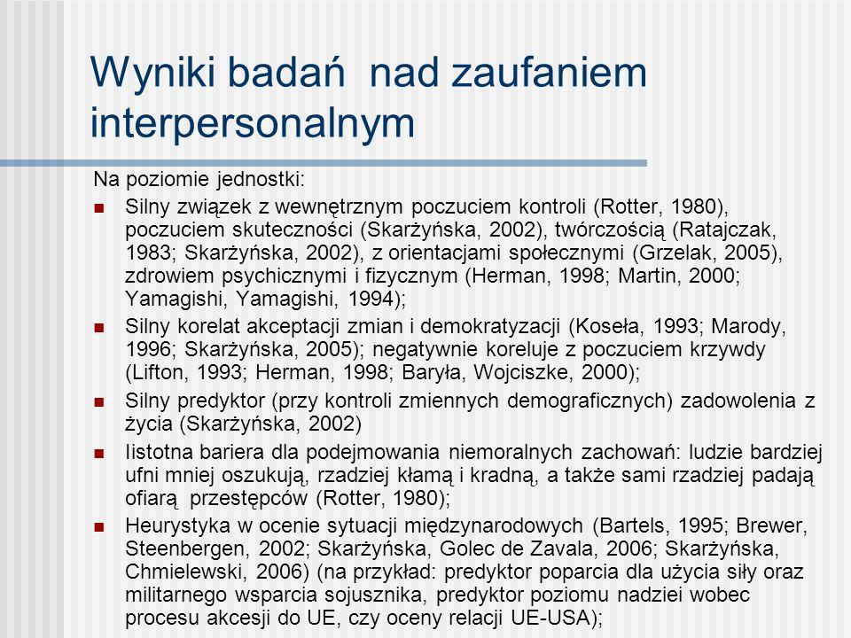 Wyniki badań nad zaufaniem interpersonalnym Na poziomie jednostki: Silny związek z wewnętrznym poczuciem kontroli (Rotter, 1980), poczuciem skutecznoś