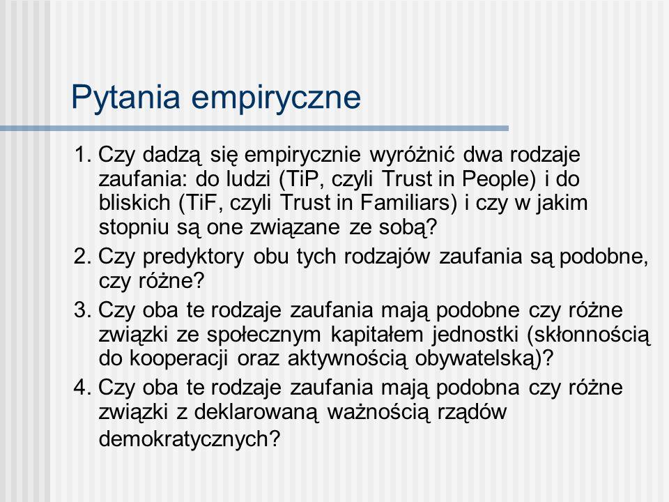 Pytania empiryczne 1. Czy dadzą się empirycznie wyróżnić dwa rodzaje zaufania: do ludzi (TiP, czyli Trust in People) i do bliskich (TiF, czyli Trust i