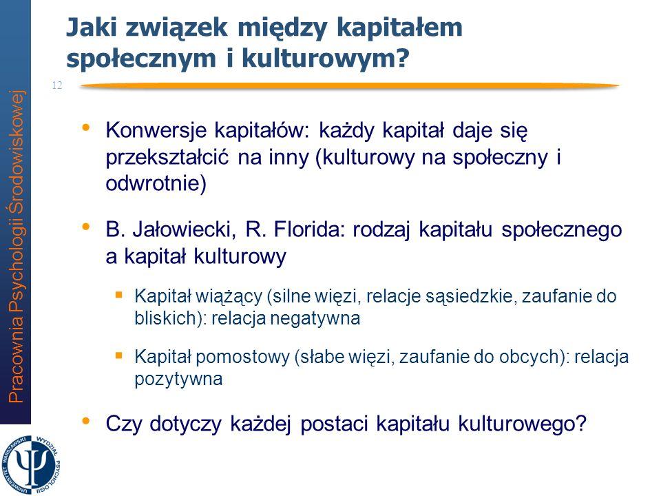 Pracownia Psychologii Środowiskowej 11 Inne rodzaje kapitałów kulturowych G.S. Becker: Kapitał ludzki = dyplomy, lata nauki Kapitał ludzki = kapitał z