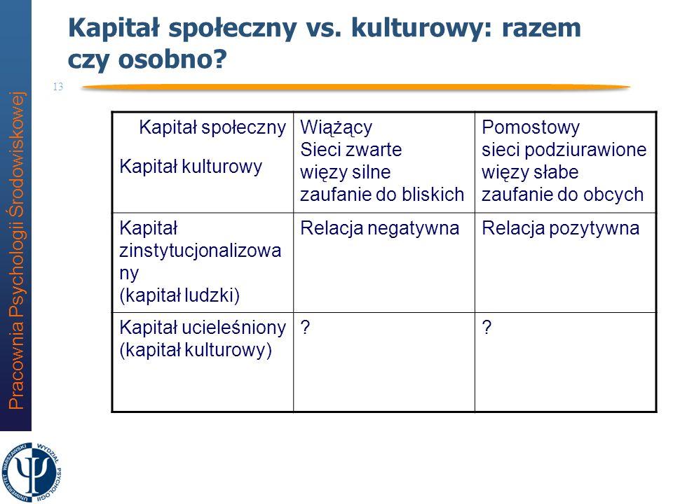 Pracownia Psychologii Środowiskowej 12 Jaki związek między kapitałem społecznym i kulturowym? Konwersje kapitałów: każdy kapitał daje się przekształci