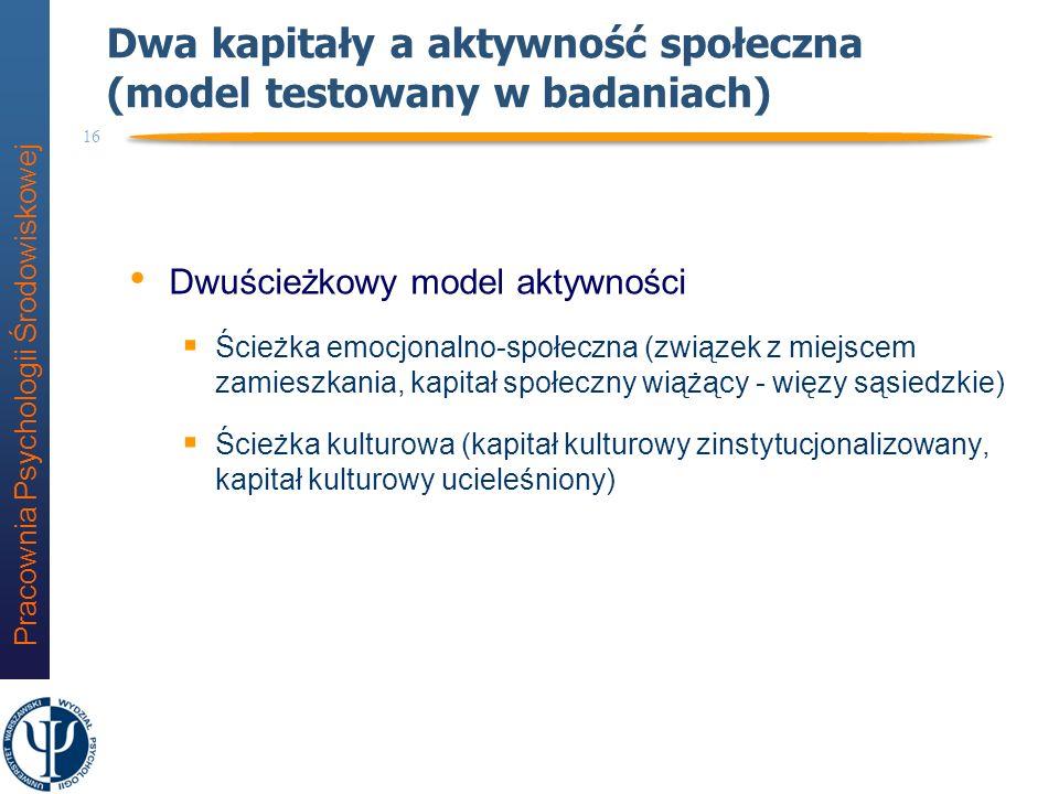 Pracownia Psychologii Środowiskowej 15 Dwa kapitały a aktywność społeczna: podsumowanie literatury Aktywność W zasadzie niewyróżnianie różnych form ak