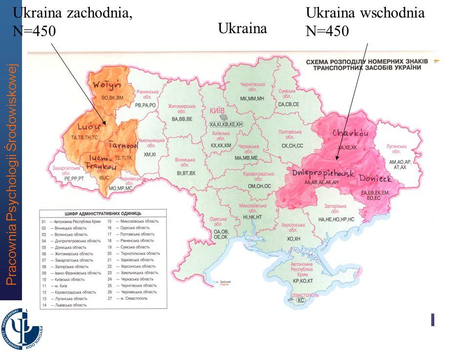 Pracownia Psychologii Środowiskowej 31 Badanie II Próba ukraińska N=900 Wykonawcy: Socjoinform Lwów