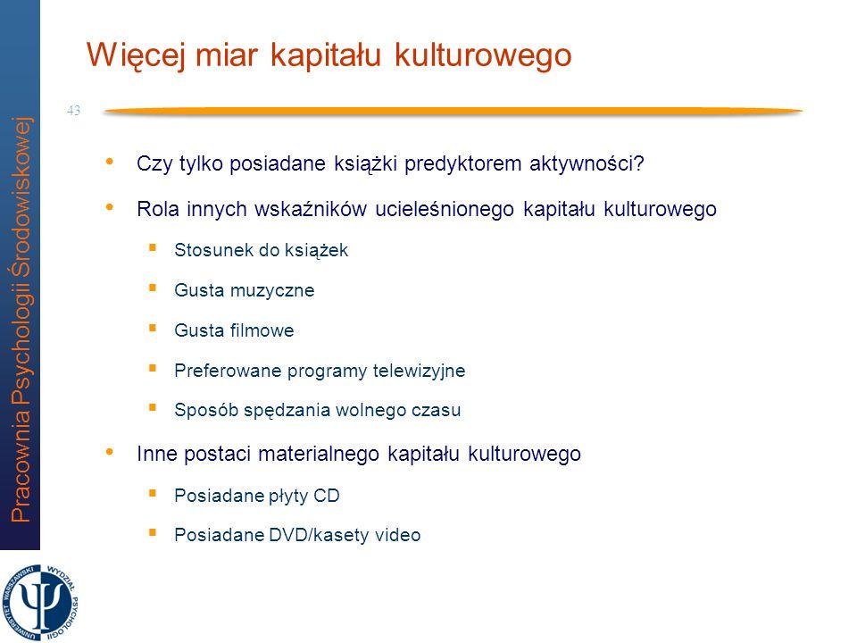 Pracownia Psychologii Środowiskowej 42 Osoby badane Osoby aktywne i nieaktywne (wolontariat, wspólnoty mieszkaniowe) Mieszkańcy Warszawy N=142 Kobiety